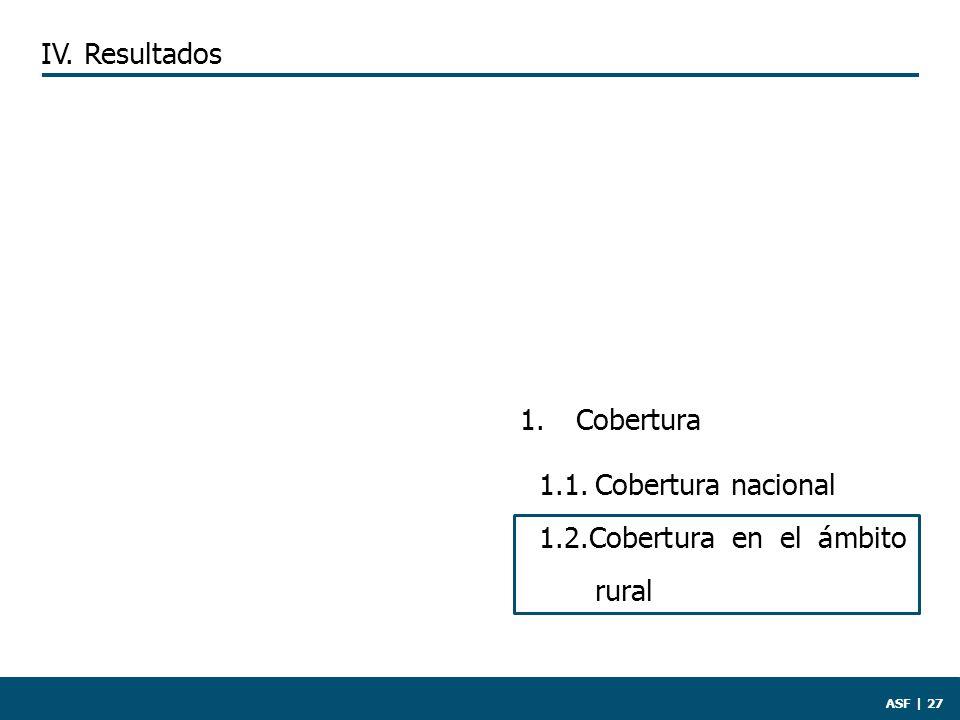 1. Cobertura 1.1.Cobertura nacional 1.2.Cobertura en el ámbito rural ASF | 27 IV. Resultados