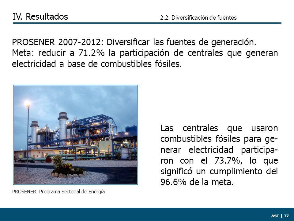 2.2. Diversificación de fuentes ASF   37 Las centrales que usaron combustibles fósiles para ge- nerar electricidad participa- ron con el 73.7%, lo que