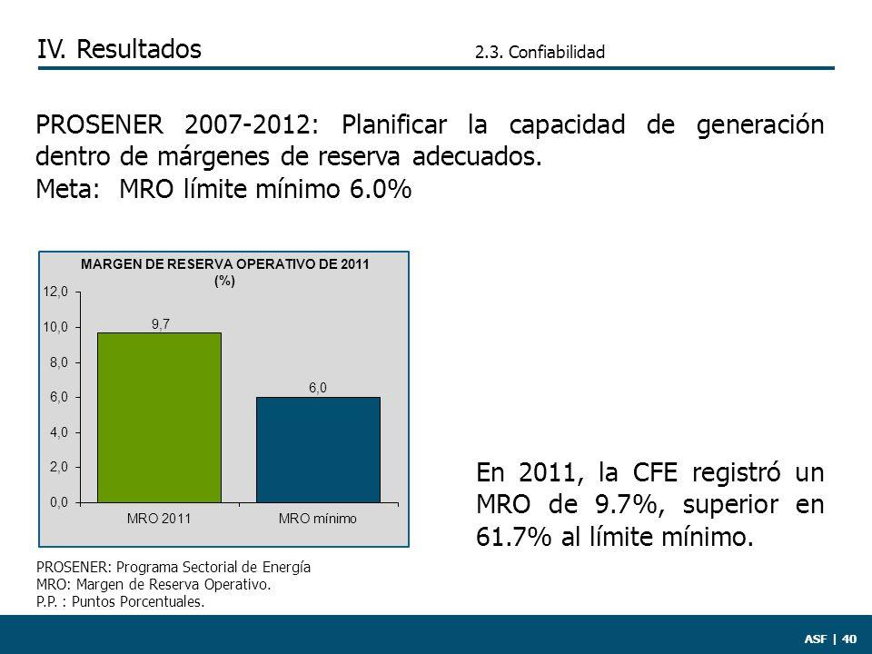 ASF | 40 PROSENER 2007-2012: Planificar la capacidad de generación dentro de márgenes de reserva adecuados.