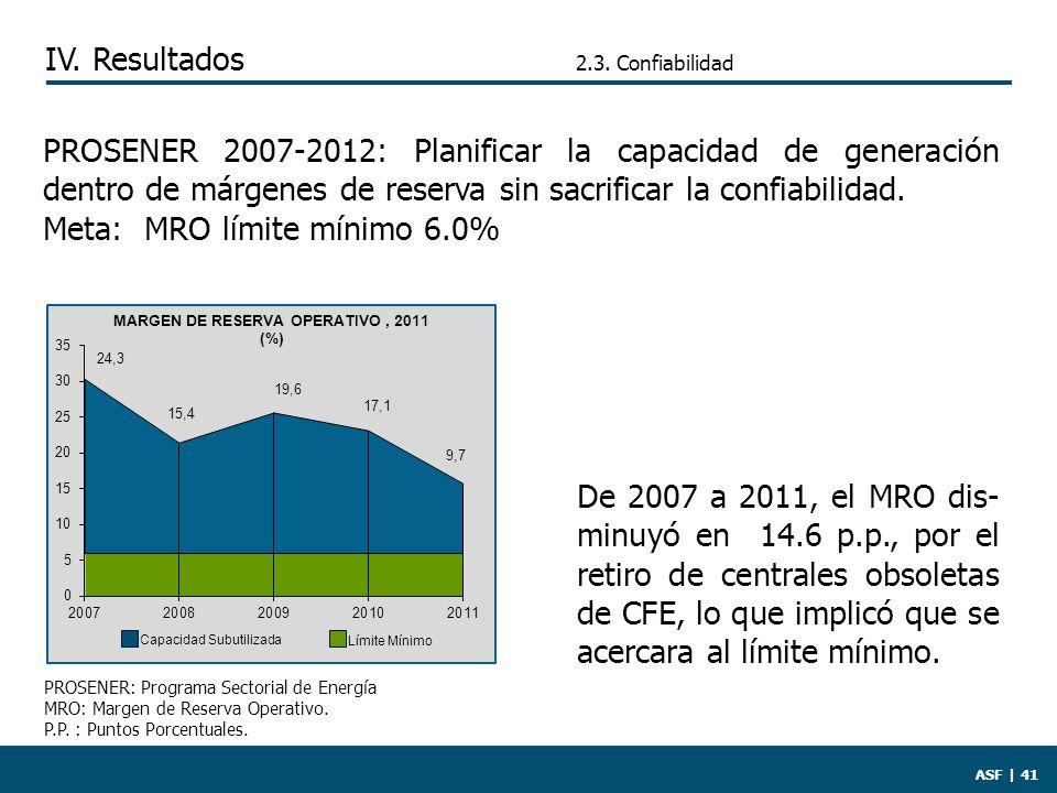 ASF | 41 PROSENER 2007-2012: Planificar la capacidad de generación dentro de márgenes de reserva sin sacrificar la confiabilidad.