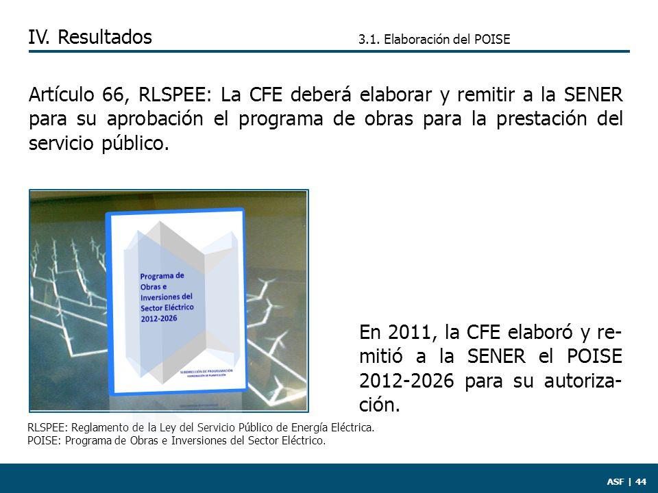 ASF | 44 R:6 Artículo 66, RLSPEE: La CFE deberá elaborar y remitir a la SENER para su aprobación el programa de obras para la prestación del servicio público.