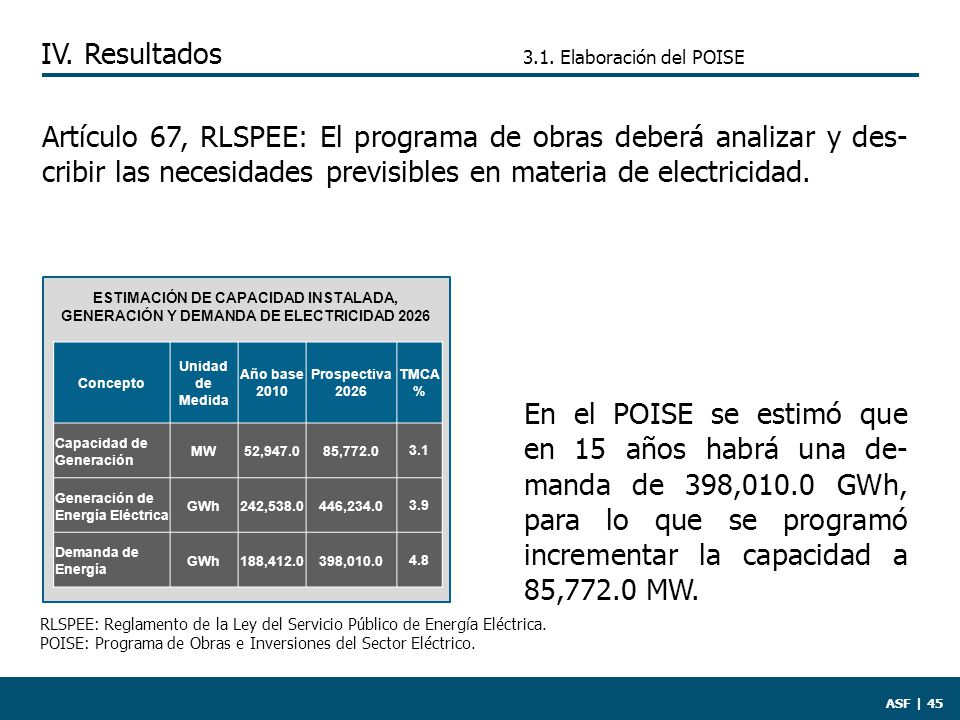 ASF | 45 Artículo 67, RLSPEE: El programa de obras deberá analizar y des- cribir las necesidades previsibles en materia de electricidad.