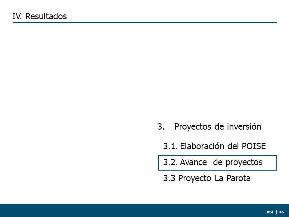 3. Proyectos de inversión 3.1.Elaboración del POISE 3.2.Avance de proyectos 3.3 Proyecto La Parota ASF   46 IV. Resultados
