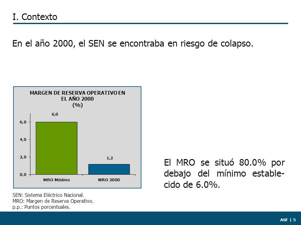ASF | 5 En el año 2000, el SEN se encontraba en riesgo de colapso.