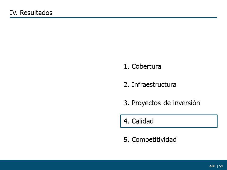 1. Cobertura 2. Infraestructura 3. Proyectos de inversión 4.
