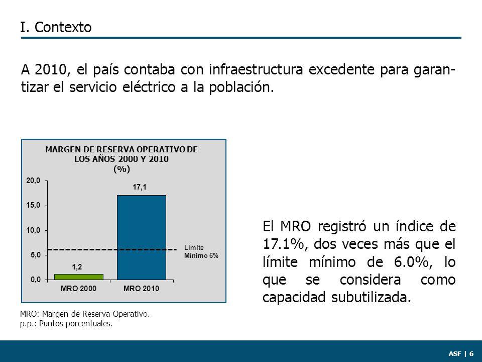 ASF | 6 A 2010, el país contaba con infraestructura excedente para garan- tizar el servicio eléctrico a la población.
