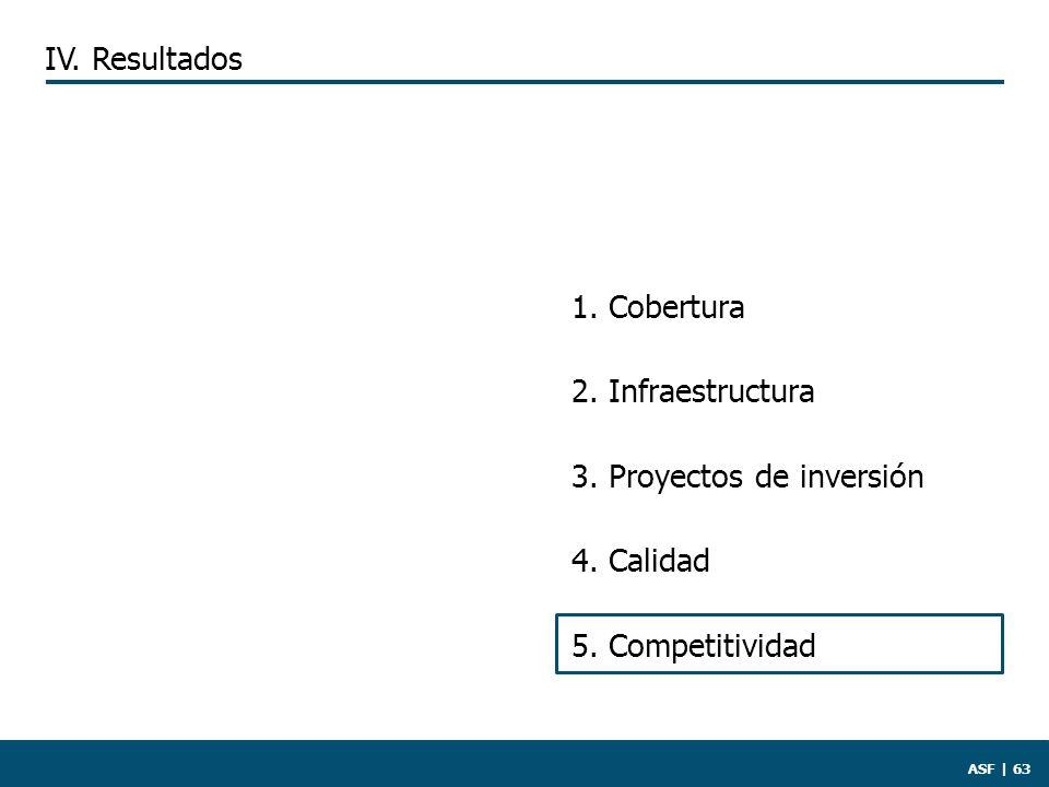 ASF | 63 IV. Resultados 1. Cobertura 2. Infraestructura 3.