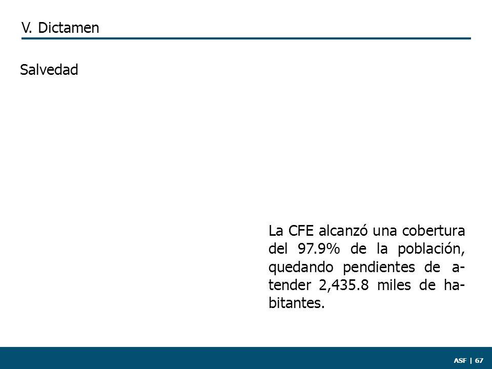 ASF | 67 La CFE alcanzó una cobertura del 97.9% de la población, quedando pendientes de a- tender 2,435.8 miles de ha- bitantes.