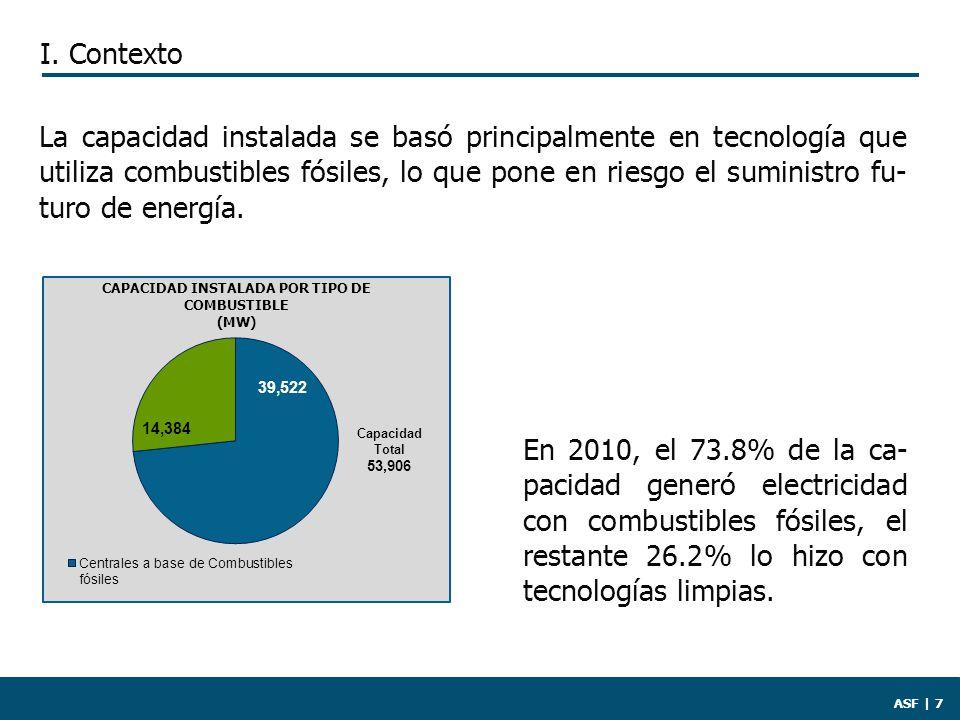 ASF | 7 La capacidad instalada se basó principalmente en tecnología que utiliza combustibles fósiles, lo que pone en riesgo el suministro fu- turo de energía.