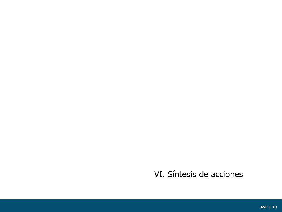 ASF | 72 VI. Síntesis de acciones