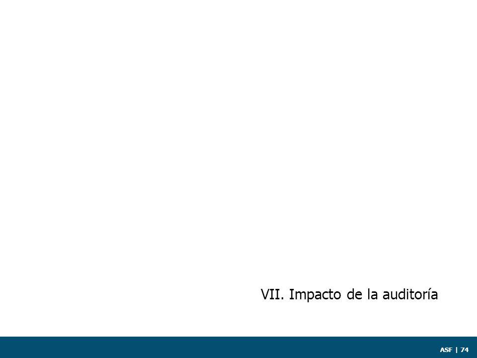 ASF | 74 VII. Impacto de la auditoría
