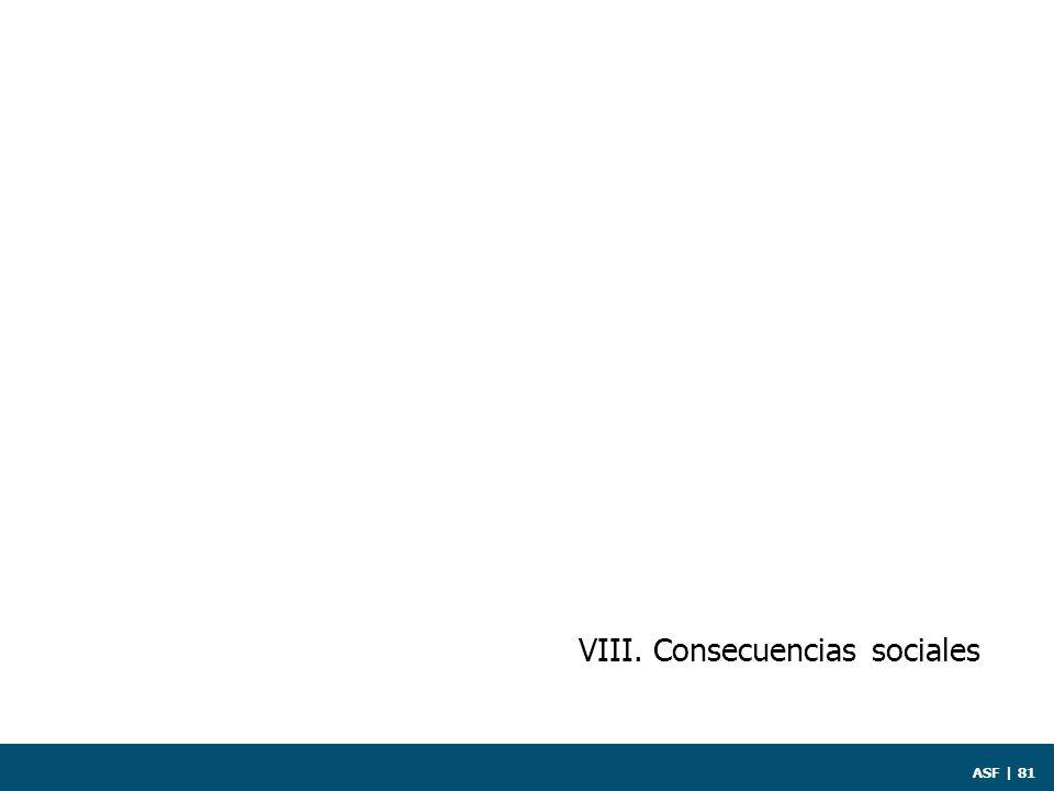 ASF | 81 VIII. Consecuencias sociales