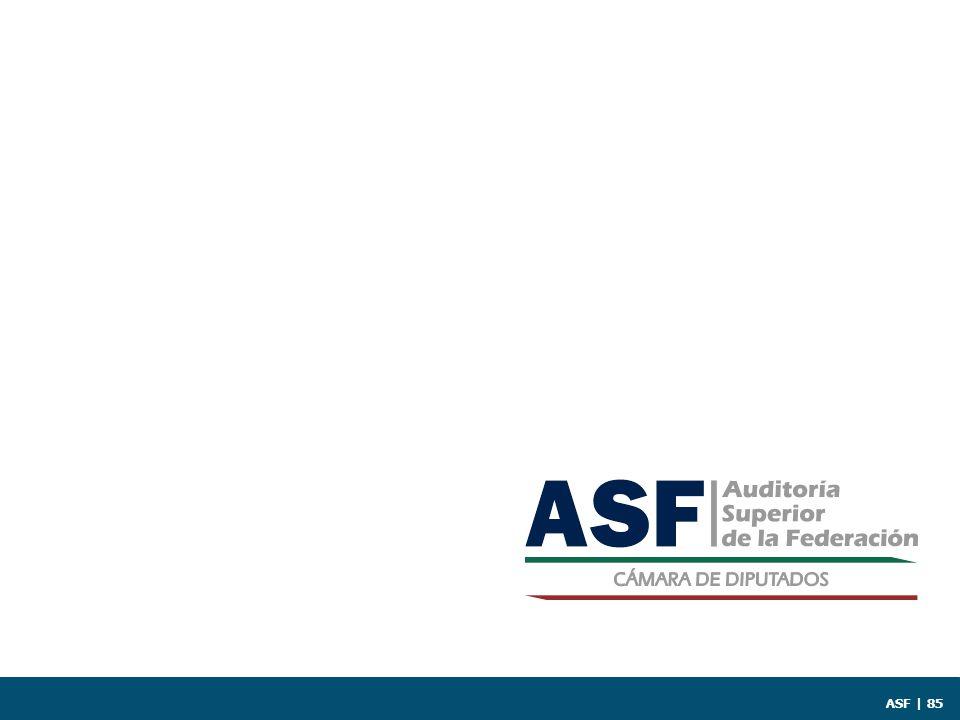 ASF | 85