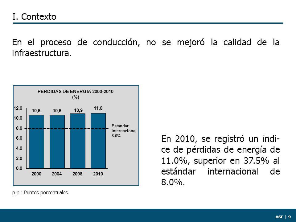 ASF | 9 En el proceso de conducción, no se mejoró la calidad de la infraestructura.