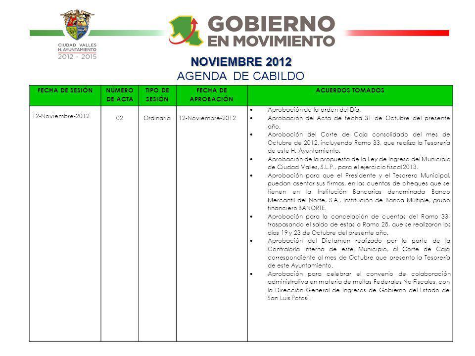 FECHA DE SESIÓN NÚMERO DE ACTA TIPO DE SESIÓN FECHA DE APROBACIÓN ACUERDOS TOMADOS 12-Noviembre-2012 02Ordinaria12-Noviembre-2012 Aprobación de la ord