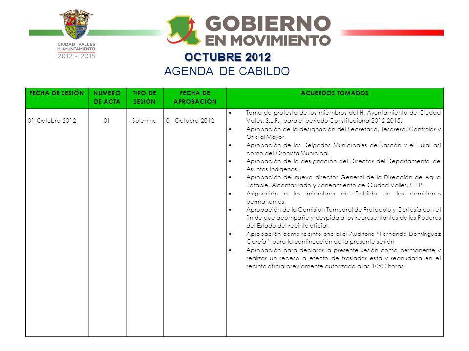 OCTUBRE 2012 OCTUBRE 2012 AGENDA DE CABILDO FECHA DE SESIÓN NÚMERO DE ACTA TIPO DE SESIÓN FECHA DE APROBACIÓN ACUERDOS TOMADOS 01-Octubre-201201Solemn