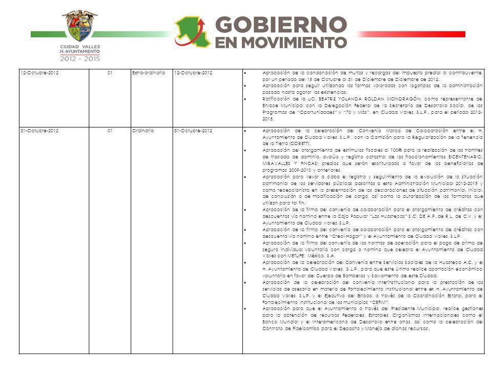 12-Octubre-201201Extra-ordinaria12-Octubre-2012 Aprobación de la condonación de multas y recargos del impuesto predial al contribuyente, por un period