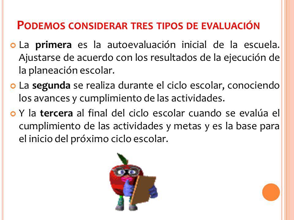 P ODEMOS CONSIDERAR TRES TIPOS DE EVALUACIÓN La primera es la autoevaluación inicial de la escuela.