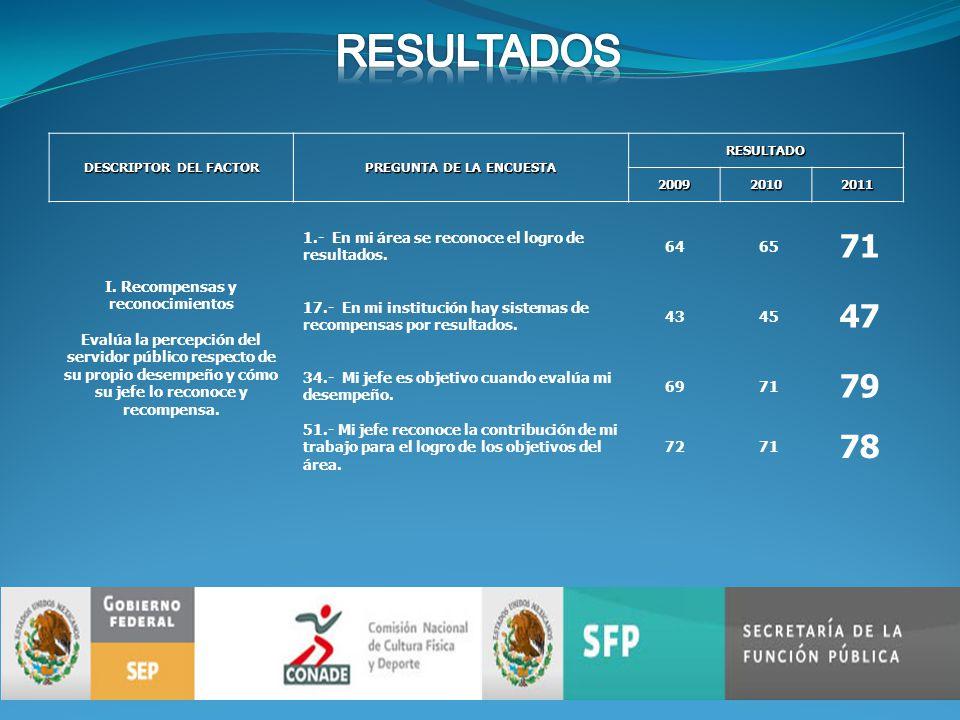 DESCRIPTOR DEL FACTOR PREGUNTA DE LA ENCUESTA RESULTADO200920102011 I.