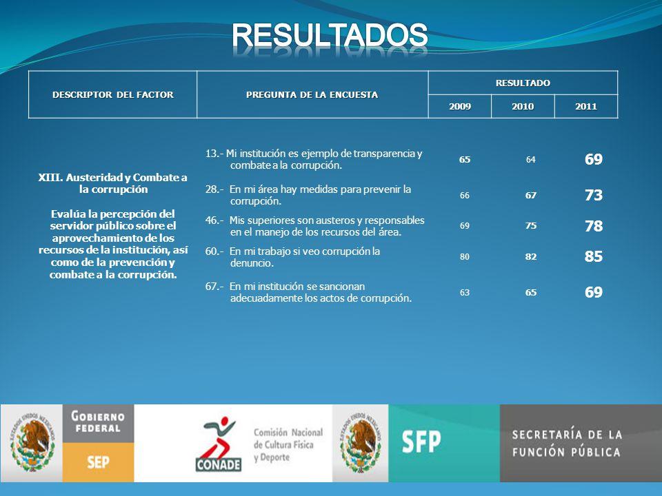 DESCRIPTOR DEL FACTOR PREGUNTA DE LA ENCUESTA RESULTADO200920102011 XIII.