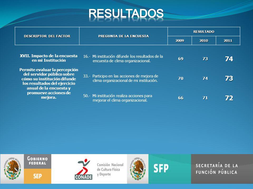 DESCRIPTOR DEL FACTOR PREGUNTA DE LA ENCUESTA RESULTADO200920102011 XVII.