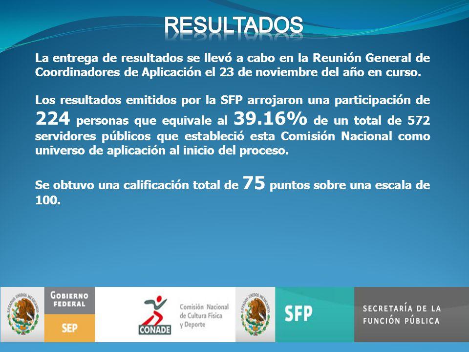 La entrega de resultados se llevó a cabo en la Reunión General de Coordinadores de Aplicación el 23 de noviembre del año en curso.
