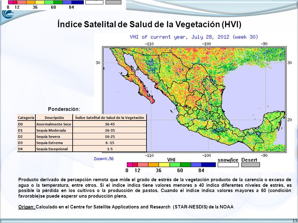 13 Producto derivado de percepción remota que mide el grado de estrés de la vegetación producto de la carencia o exceso de agua o la temperatura, entre otros.