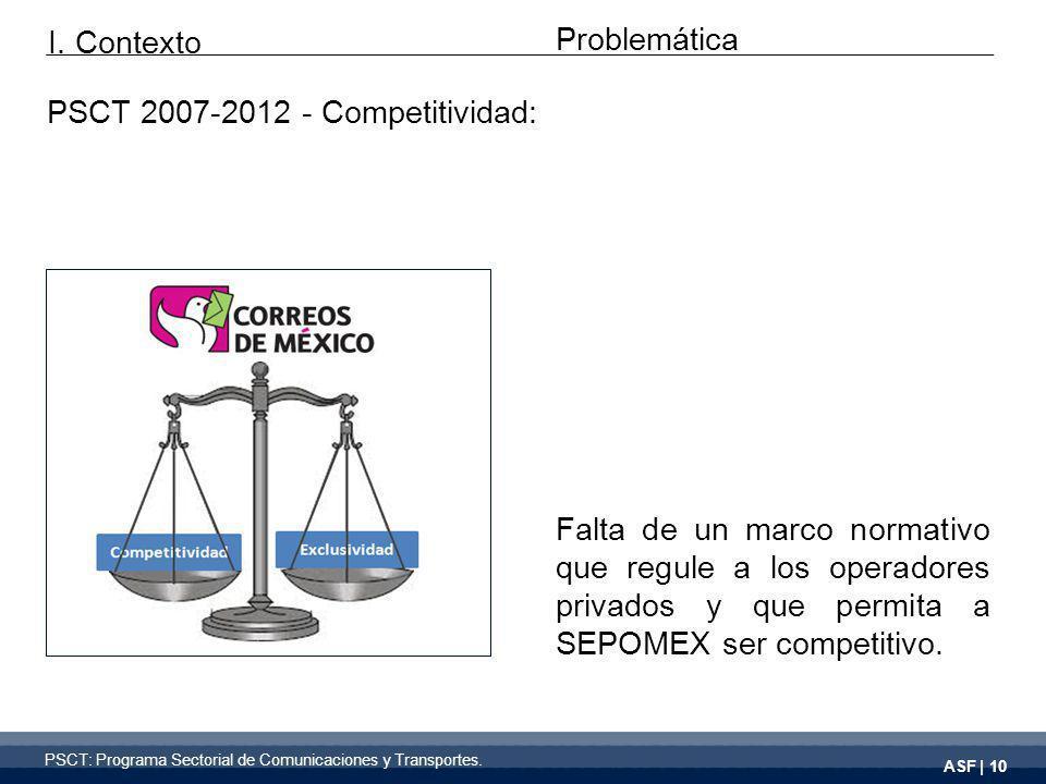 ASF | 10 PSCT 2007-2012 - Competitividad: Falta de un marco normativo que regule a los operadores privados y que permita a SEPOMEX ser competitivo.