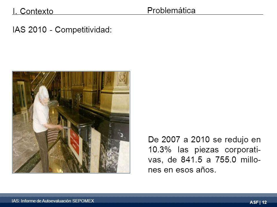 ASF | 12 De 2007 a 2010 se redujo en 10.3% las piezas corporati- vas, de 841.5 a 755.0 millo- nes en esos años.