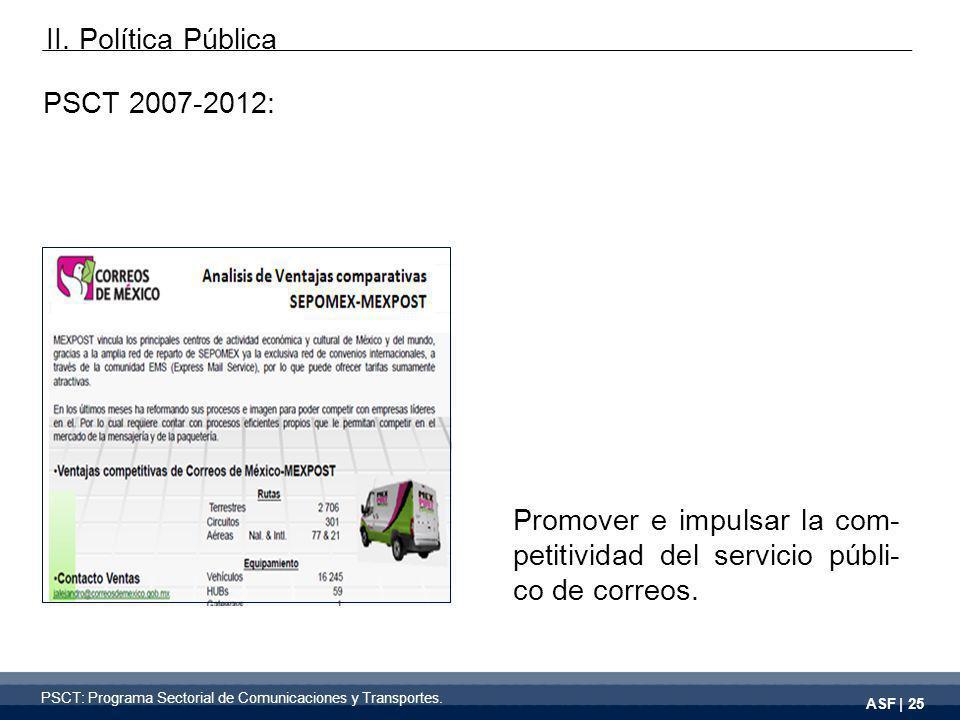 ASF | 25 PSCT 2007-2012: Promover e impulsar la com- petitividad del servicio públi- co de correos. PSCT: Programa Sectorial de Comunicaciones y Trans
