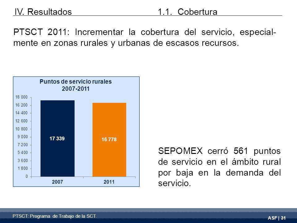 ASF | 31 PTSCT 2011: Incrementar la cobertura del servicio, especial- mente en zonas rurales y urbanas de escasos recursos.