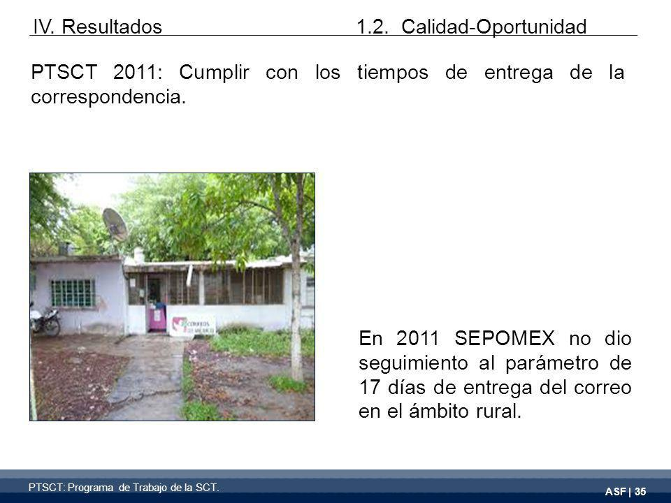ASF | 35 En 2011 SEPOMEX no dio seguimiento al parámetro de 17 días de entrega del correo en el ámbito rural.