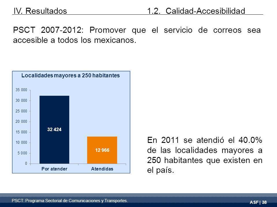 ASF | 38 PSCT 2007-2012: Promover que el servicio de correos sea accesible a todos los mexicanos.