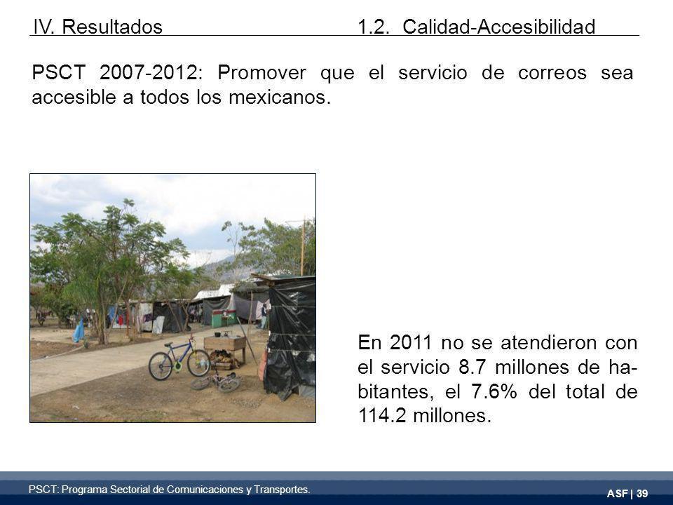 ASF | 39 PSCT 2007-2012: Promover que el servicio de correos sea accesible a todos los mexicanos.