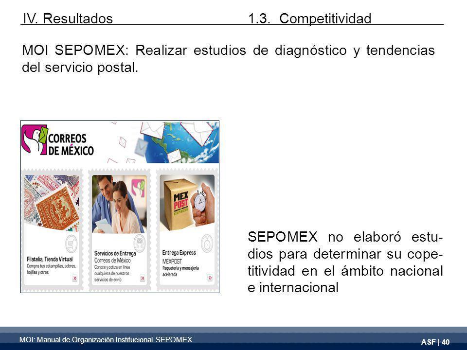 ASF | 40 MOI: Manual de Organización Institucional SEPOMEX MOI SEPOMEX: Realizar estudios de diagnóstico y tendencias del servicio postal.