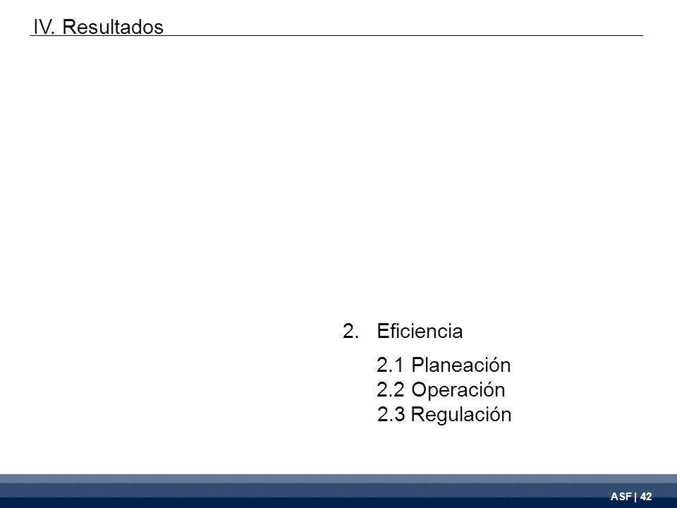 ASF | 42 2.Eficiencia 2.1 Planeación 2.2 Operación 2.3Regulación IV. Resultados