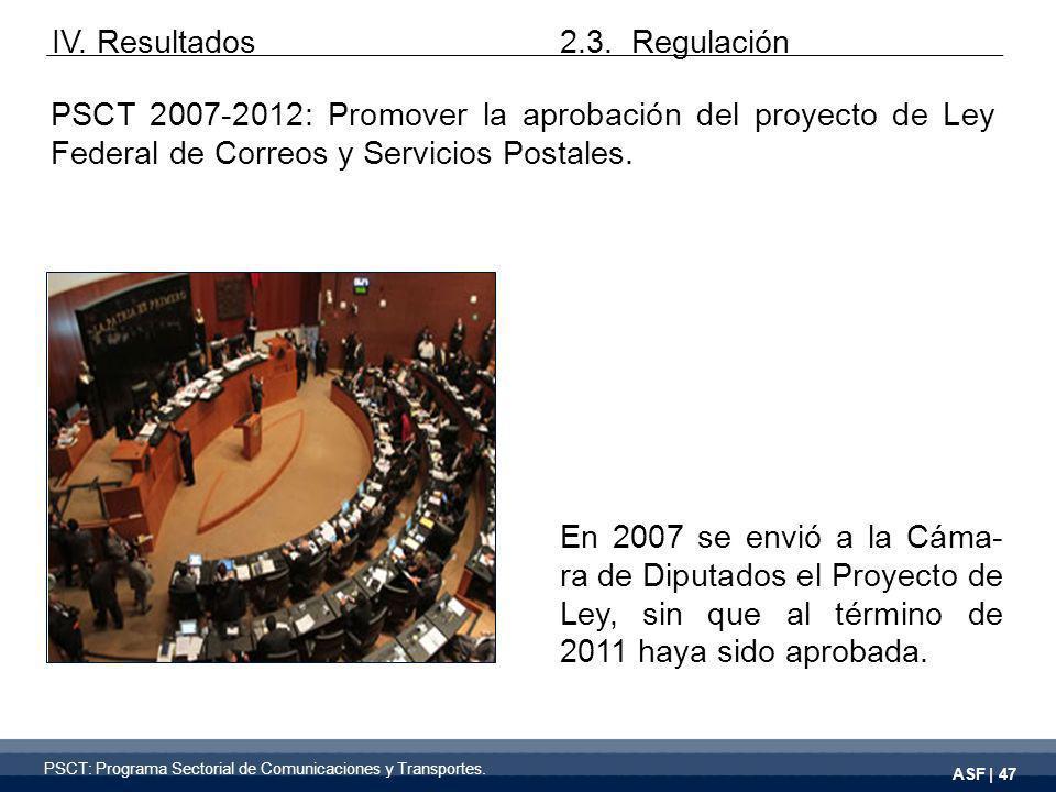 ASF | 47 PSCT: Programa Sectorial de Comunicaciones y Transportes.