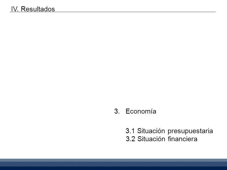 ASF | 48 3.Economía 3.1 Situación presupuestaria 3.2 Situación financiera IV. Resultados