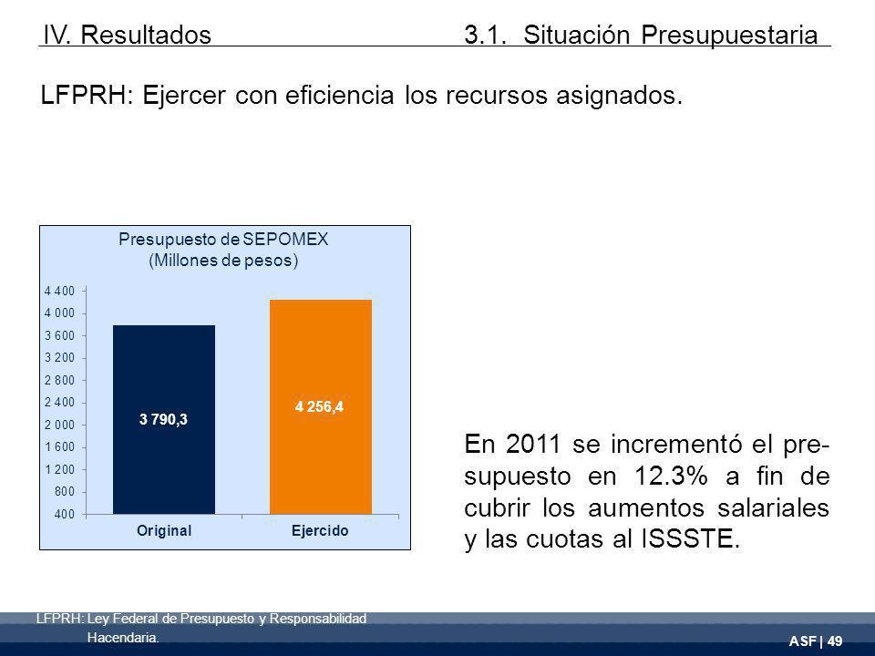 ASF | 49 LFPRH: Ejercer con eficiencia los recursos asignados.