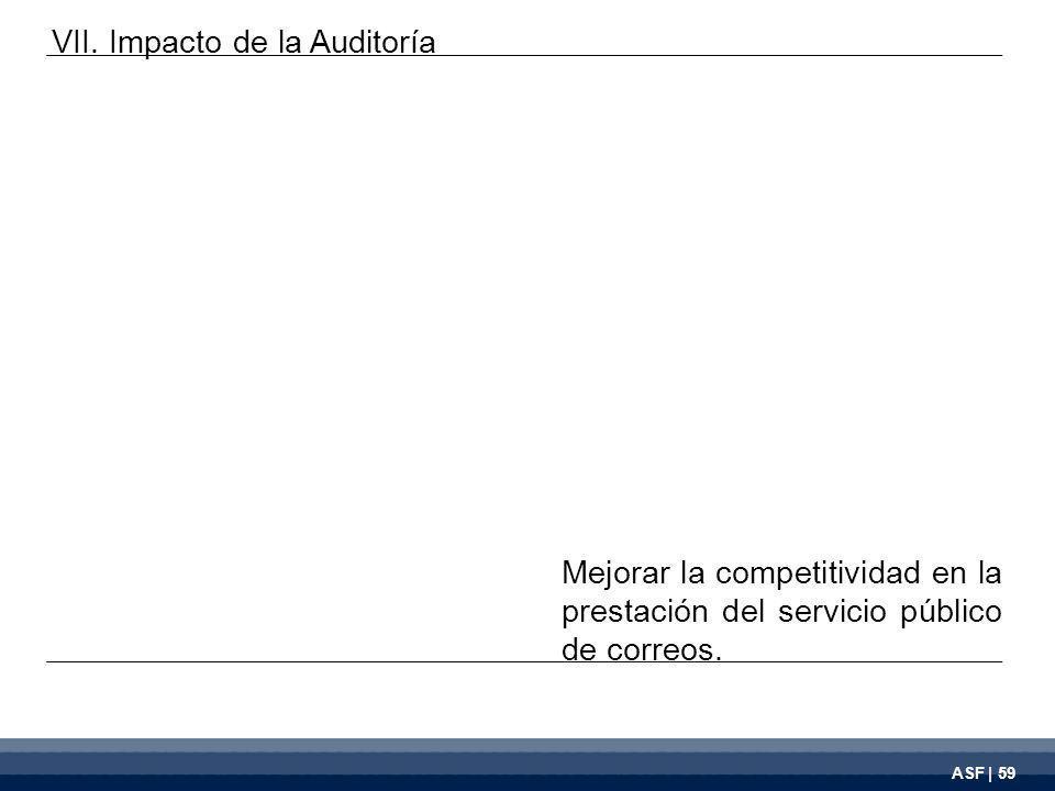 ASF | 59 Mejorar la competitividad en la prestación del servicio público de correos.