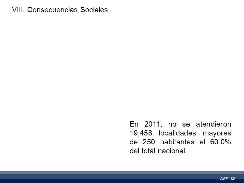 ASF | 62 En 2011, no se atendieron 19,458 localidades mayores de 250 habitantes el 60.0% del total nacional.