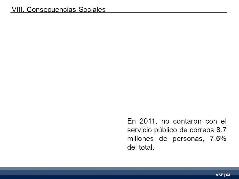 ASF | 63 En 2011, no contaron con el servicio público de correos 8.7 millones de personas, 7.6% del total.