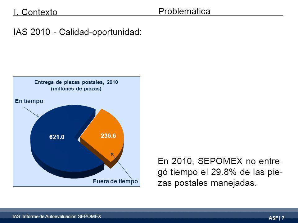 ASF | 7 En 2010, SEPOMEX no entre- gó tiempo el 29.8% de las pie- zas postales manejadas.