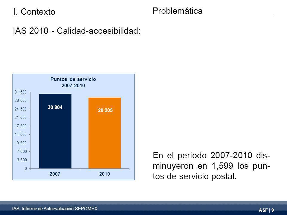 ASF | 9 En el periodo 2007-2010 dis- minuyeron en 1,599 los pun- tos de servicio postal.