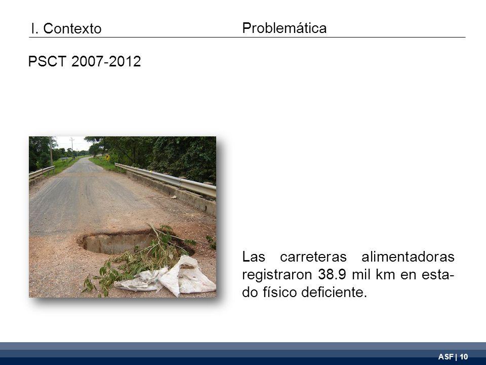 ASF | 10 Las carreteras alimentadoras registraron 38.9 mil km en esta- do físico deficiente.