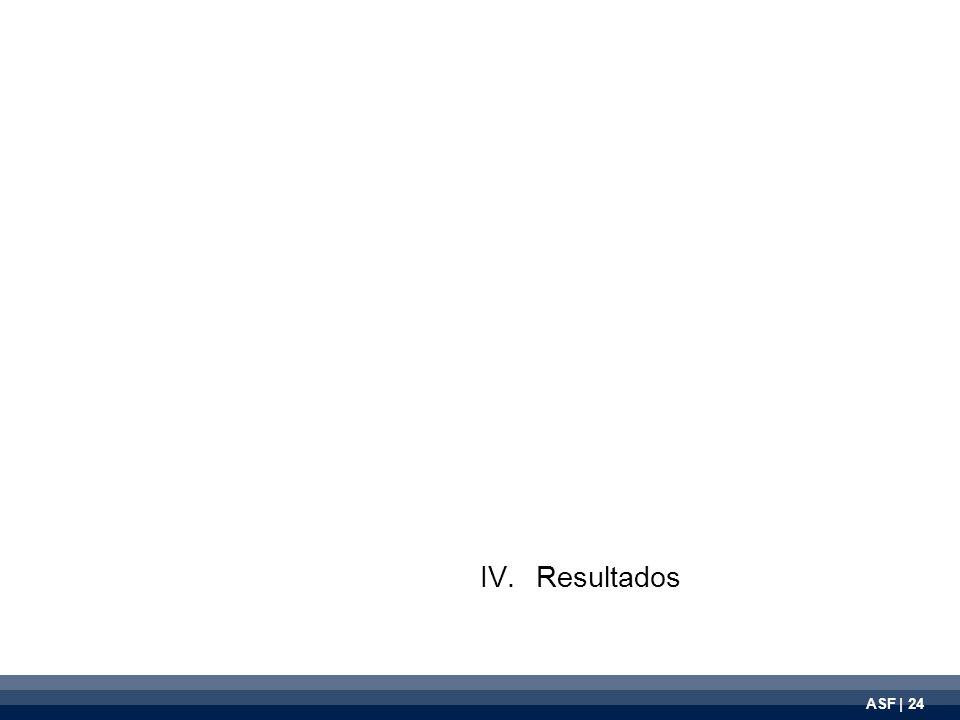 ASF | 24 IV.Resultados