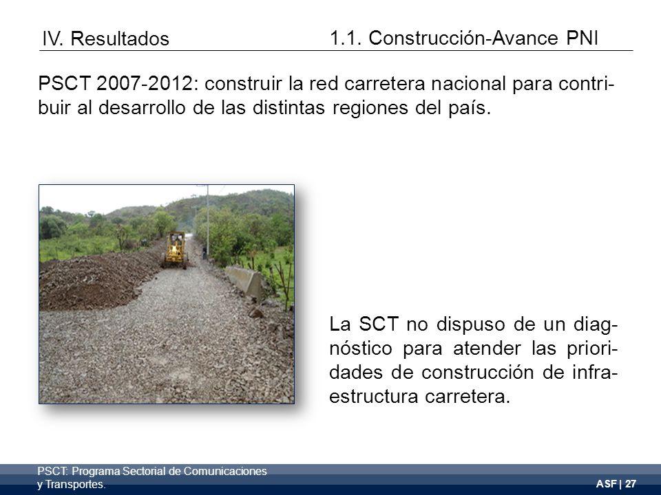 ASF | 27 La SCT no dispuso de un diag- nóstico para atender las priori- dades de construcción de infra- estructura carretera.