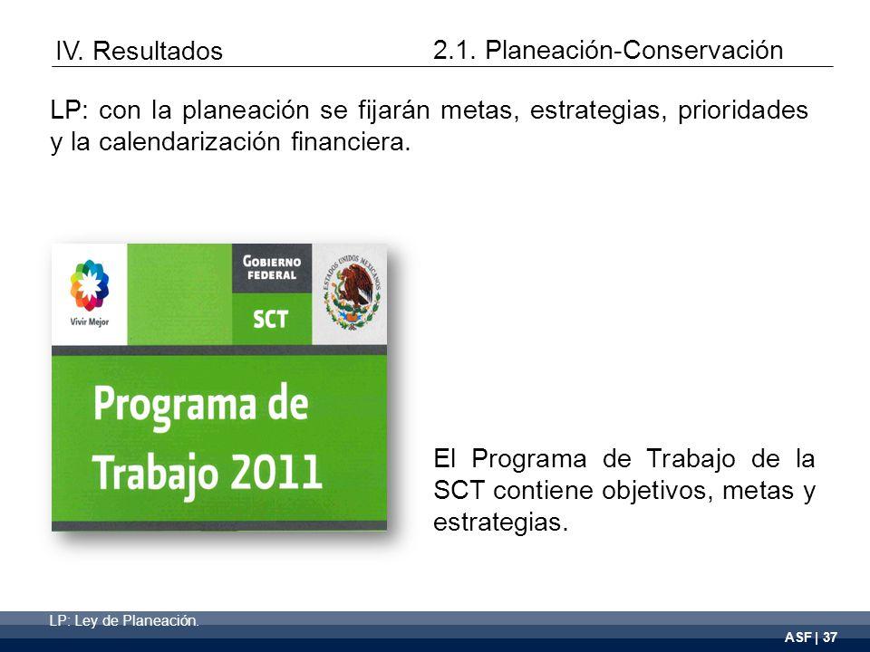 ASF | 37 El Programa de Trabajo de la SCT contiene objetivos, metas y estrategias.