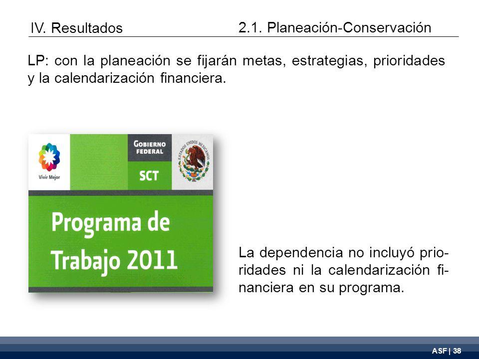ASF | 38 La dependencia no incluyó prio- ridades ni la calendarización fi- nanciera en su programa.