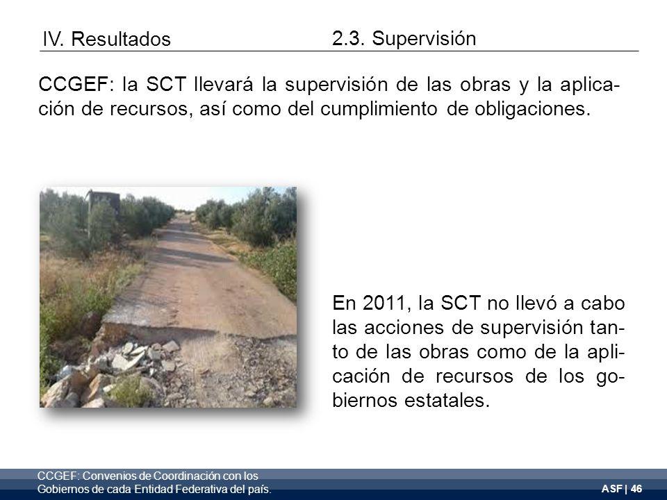 ASF | 46 En 2011, la SCT no llevó a cabo las acciones de supervisión tan- to de las obras como de la apli- cación de recursos de los go- biernos estatales.